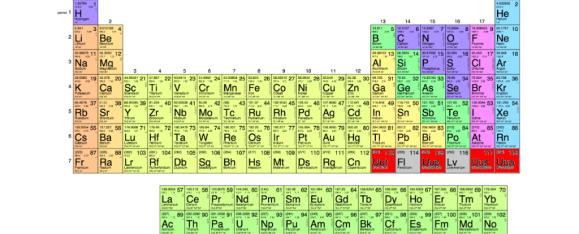 new-elements-2016_1024