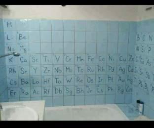 periodic bath