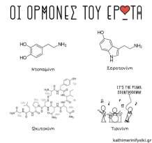 ormones